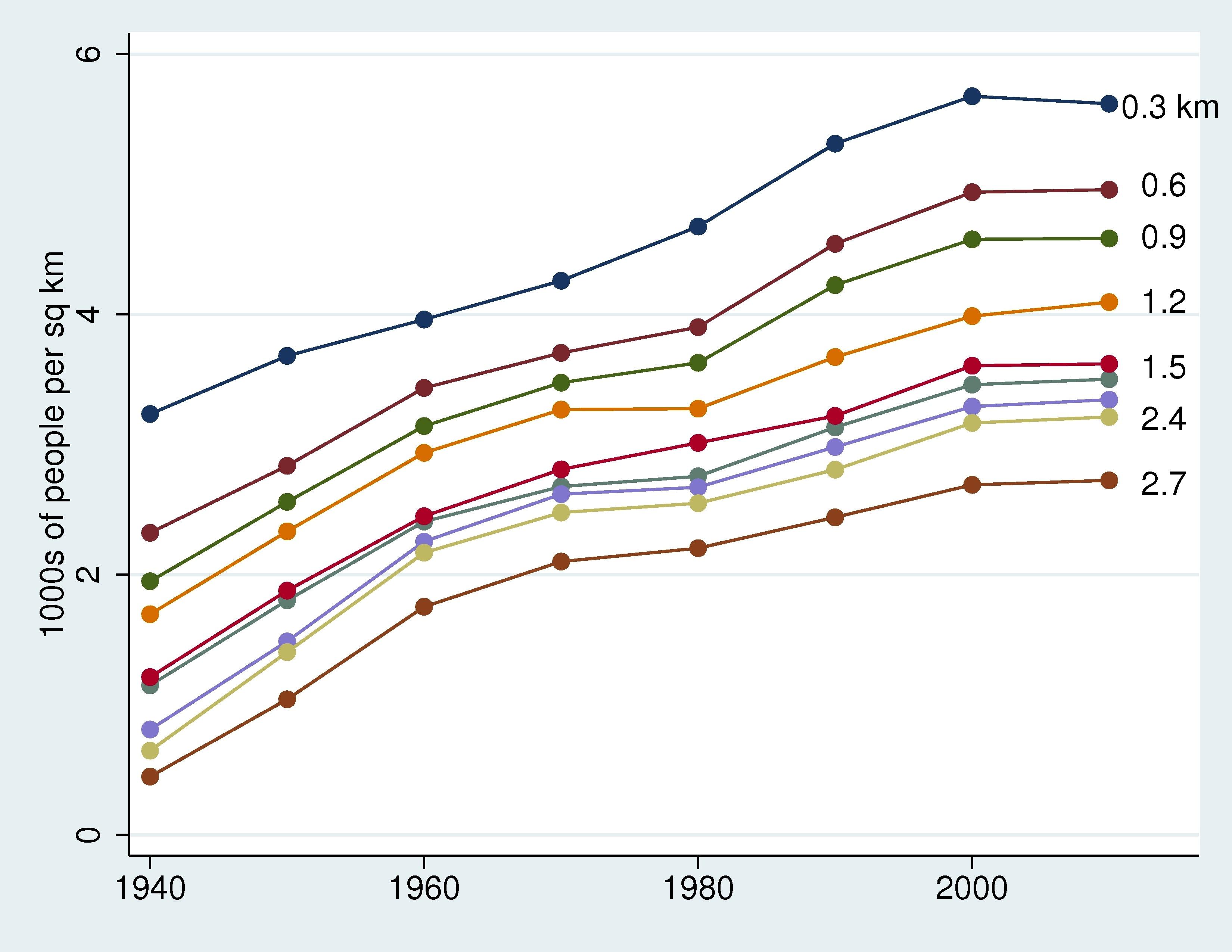 20130301_density_percentiles