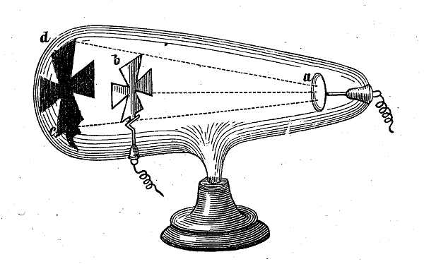A diagram of a Crookes tube, 1895